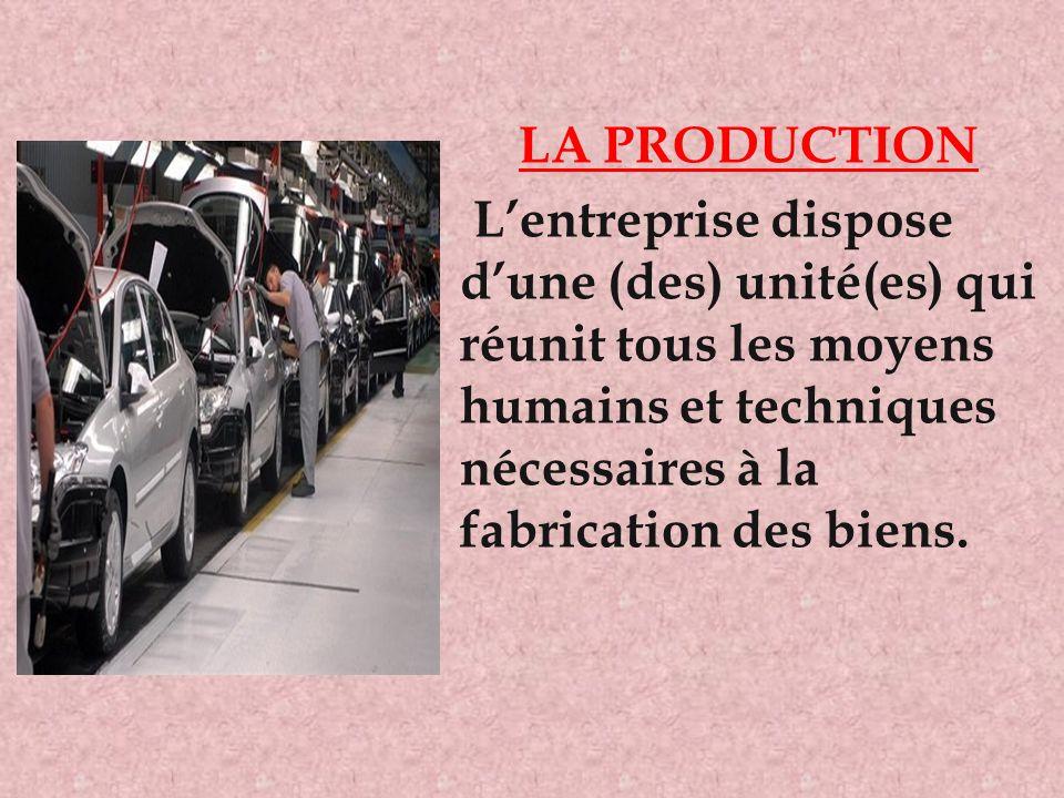 LA PRODUCTION L'entreprise dispose d'une (des) unité(es) qui réunit tous les moyens humains et techniques nécessaires à la fabrication des biens.