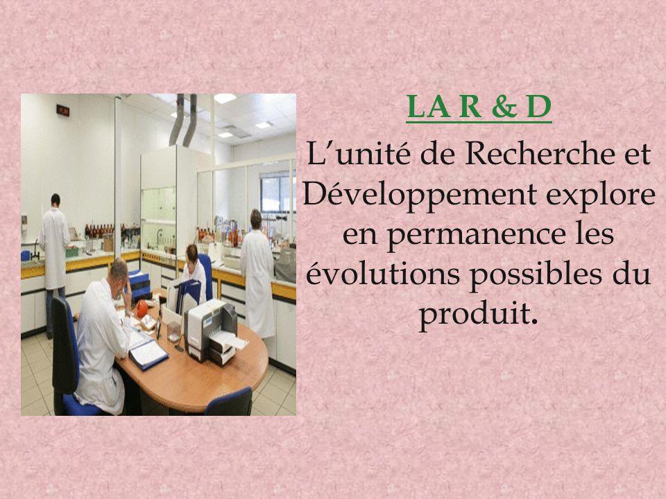 LA R & D L'unité de Recherche et Développement explore en permanence les évolutions possibles du produit.