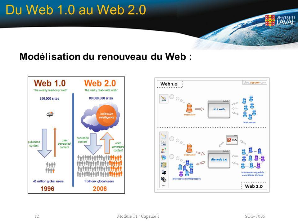 Du Web 1.0 au Web 2.0 Modélisation du renouveau du Web :