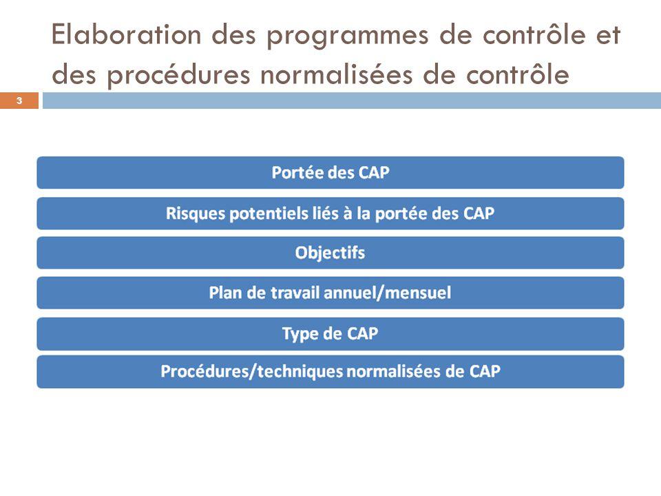 Elaboration des programmes de contrôle et des procédures normalisées de contrôle