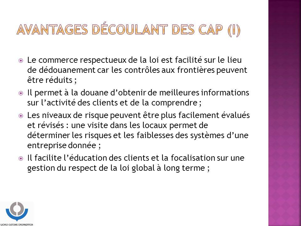 Avantages découlant des CAP (I)