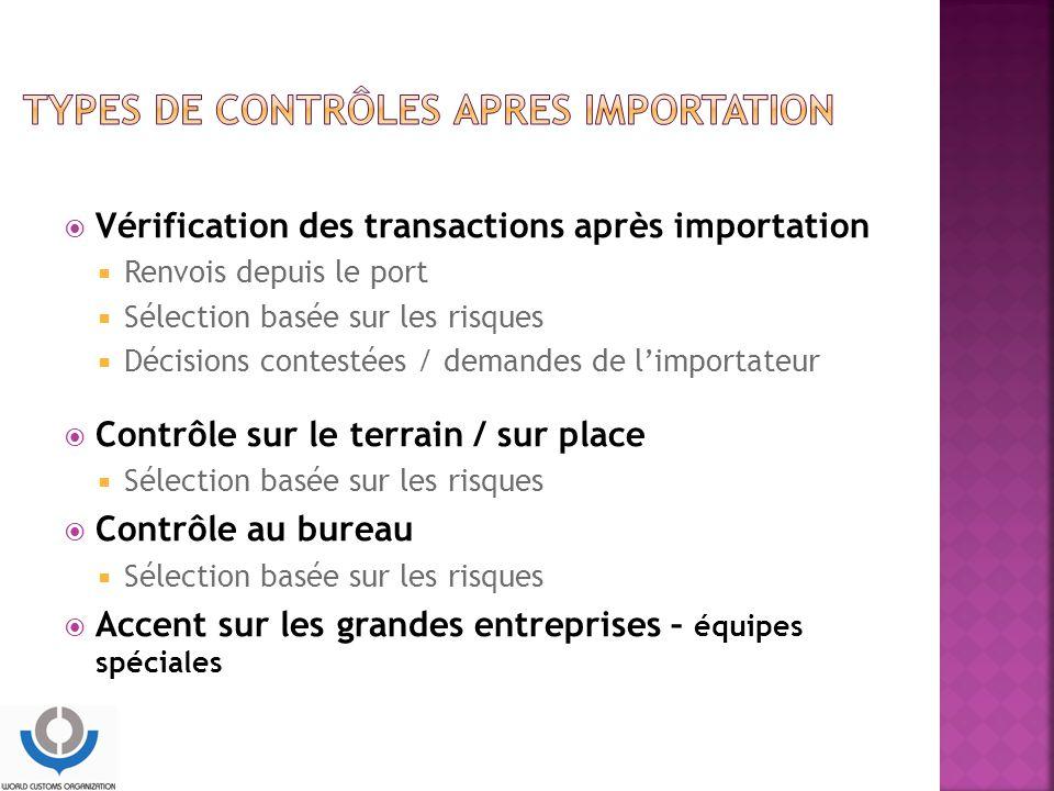 TYPES DE CONTRÔLES APRES IMPORTATION