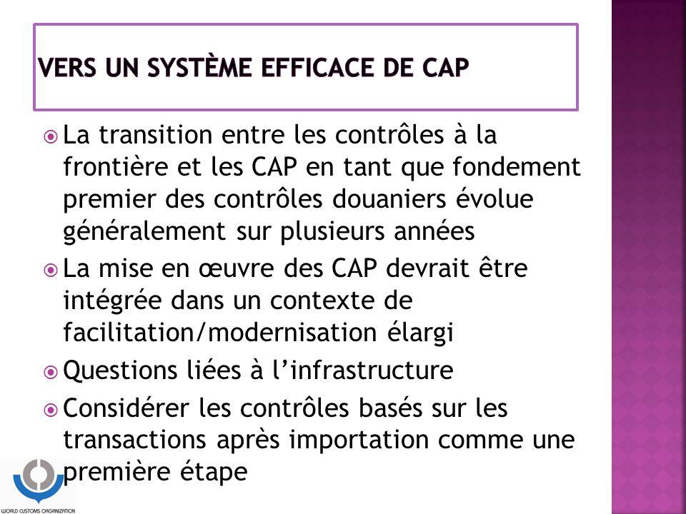 Vers un système efficace de CAP