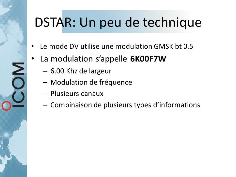 DSTAR: Un peu de technique
