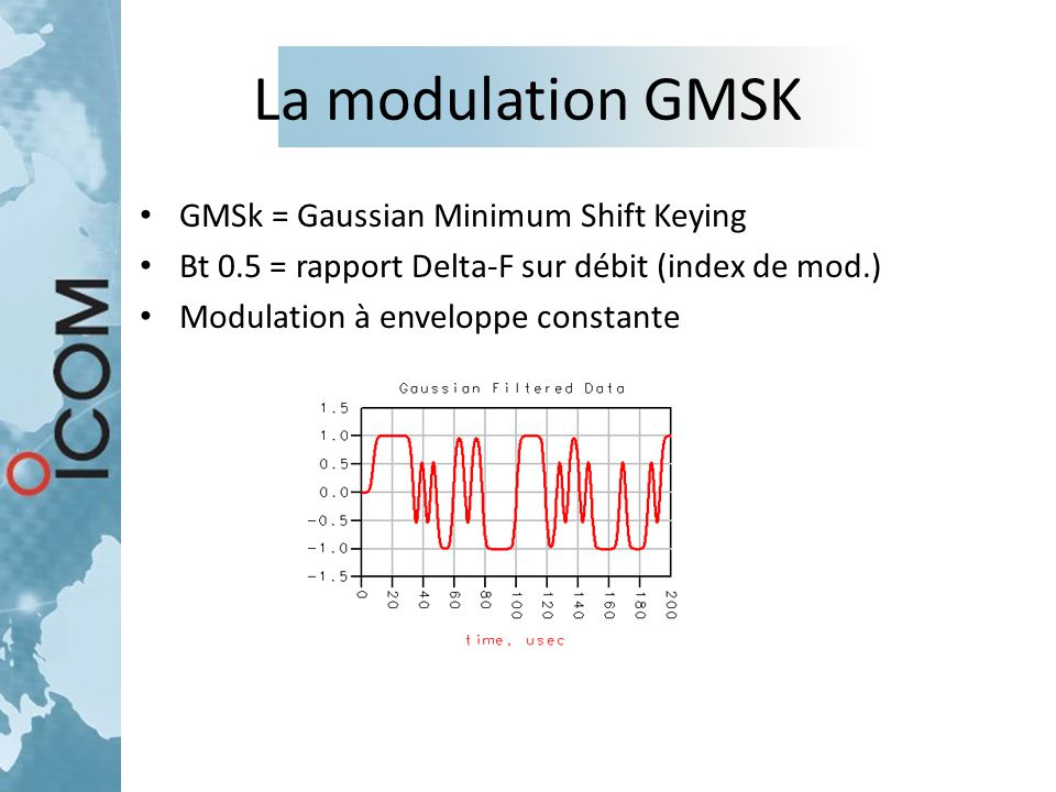 La modulation GMSK GMSk = Gaussian Minimum Shift Keying