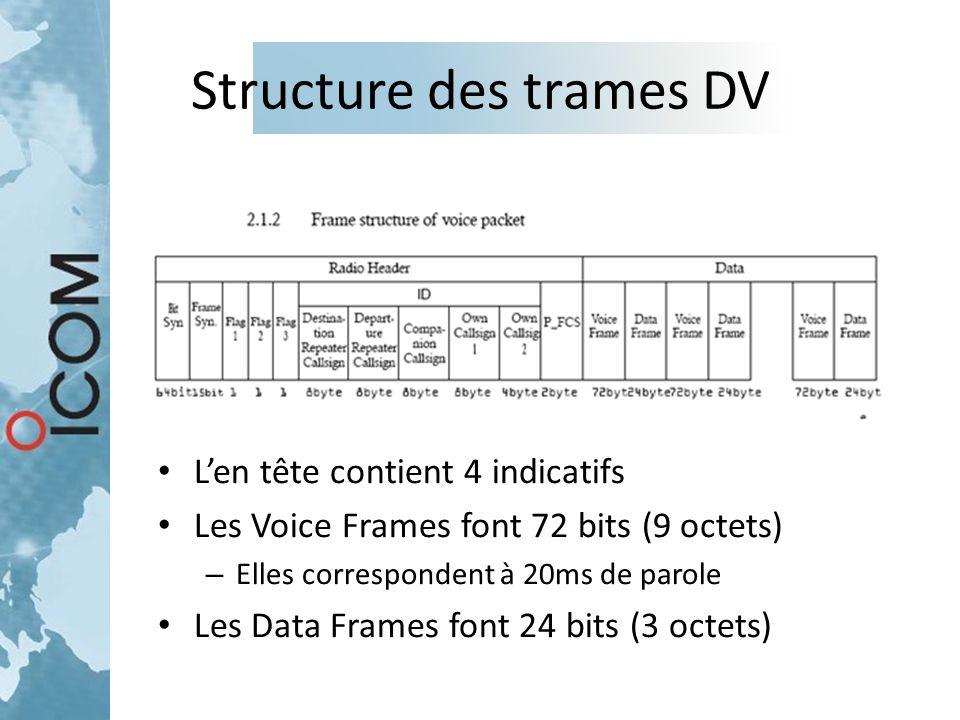 Structure des trames DV