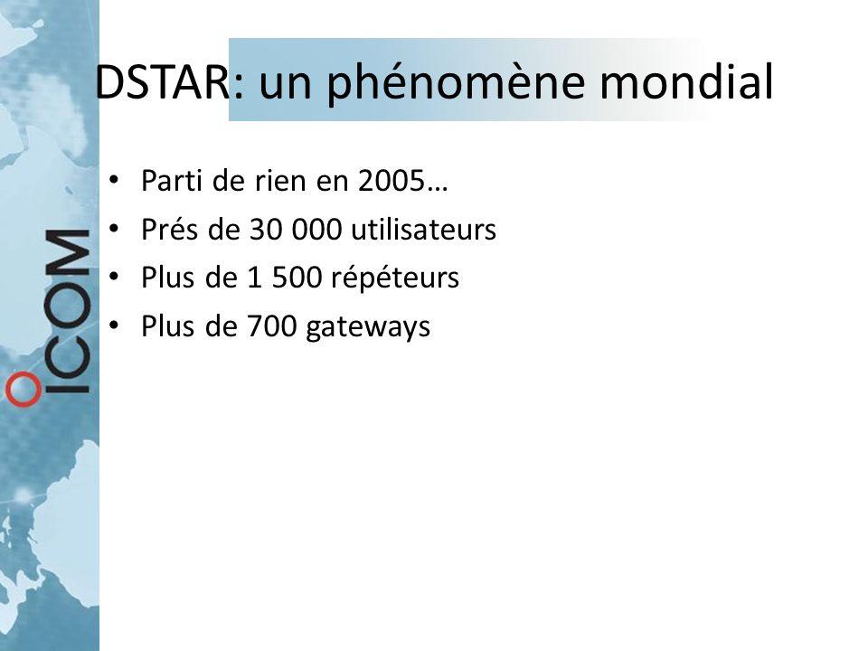 DSTAR: un phénomène mondial