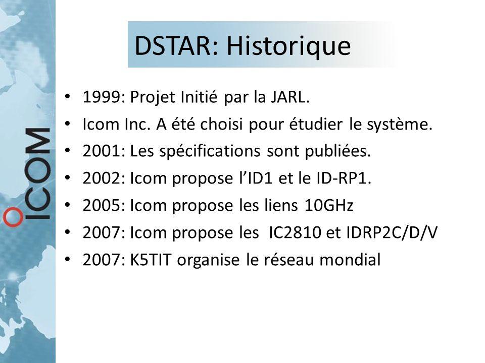 DSTAR: Historique 1999: Projet Initié par la JARL.