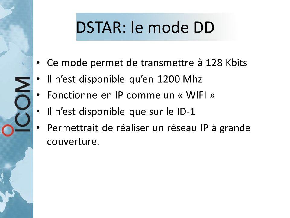 DSTAR: le mode DD Ce mode permet de transmettre à 128 Kbits