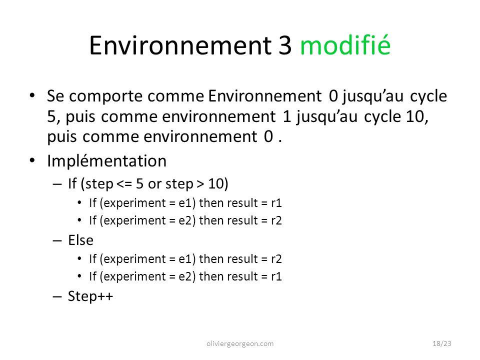 Environnement 3 modifié