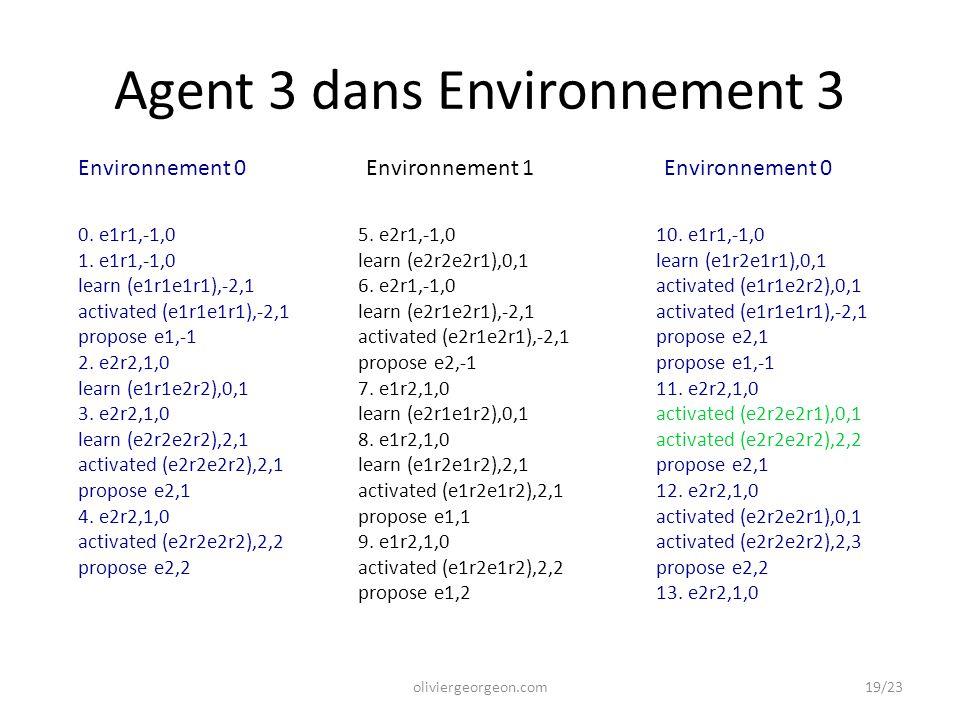 Agent 3 dans Environnement 3