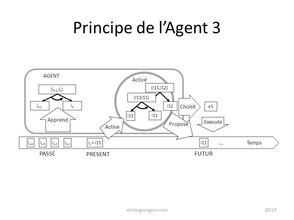 Principe de l'Agent 3 … PASSE PRESENT FUTUR AGENT Activé Choisit
