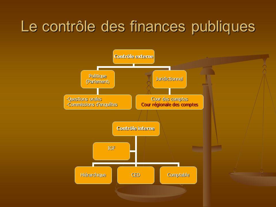 Le contrôle des finances publiques