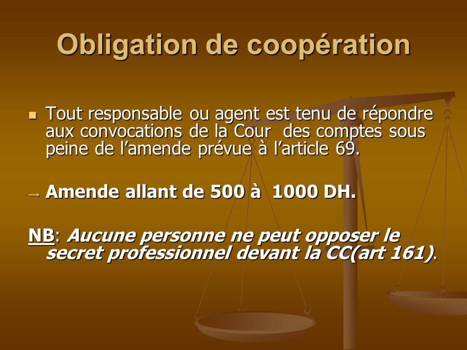 Obligation de coopération