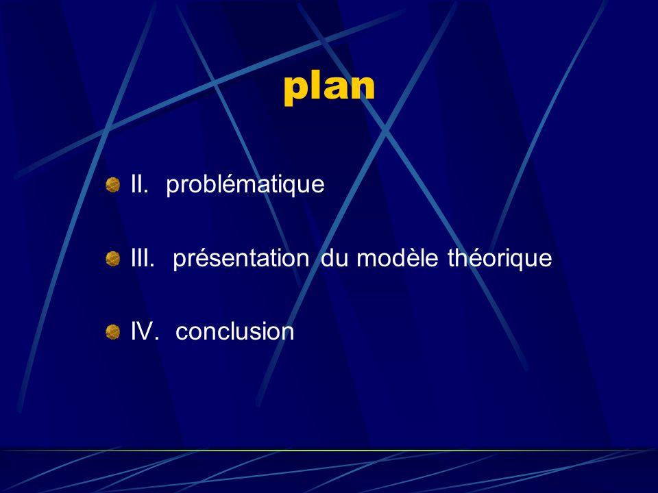 plan II. problématique III. présentation du modèle théorique