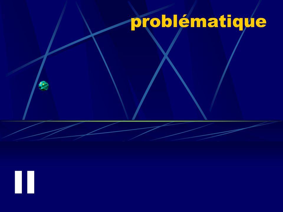 problématique II
