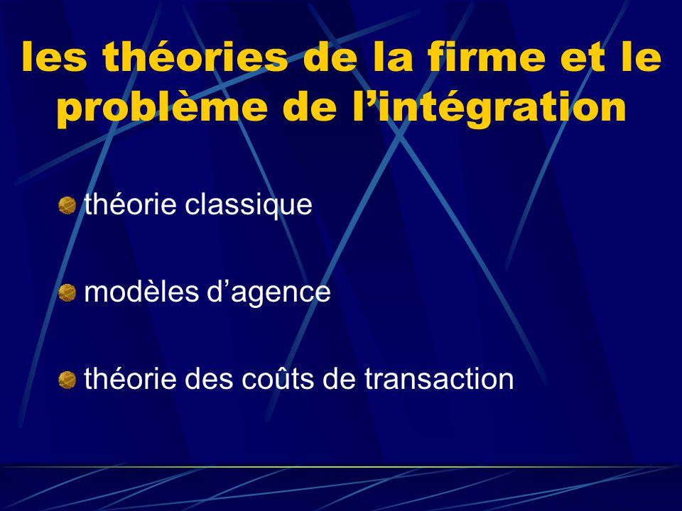 les théories de la firme et le problème de l'intégration