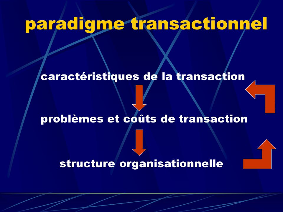 paradigme transactionnel