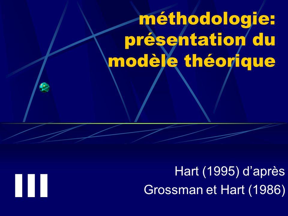 méthodologie: présentation du modèle théorique