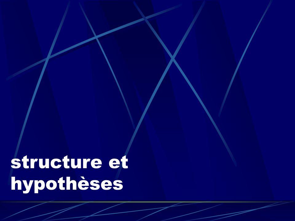 structure et hypothèses