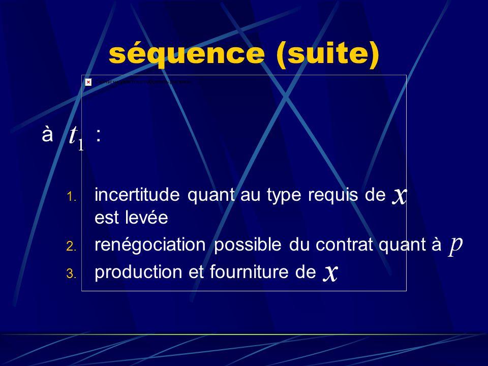 séquence (suite) à : incertitude quant au type requis de est levée