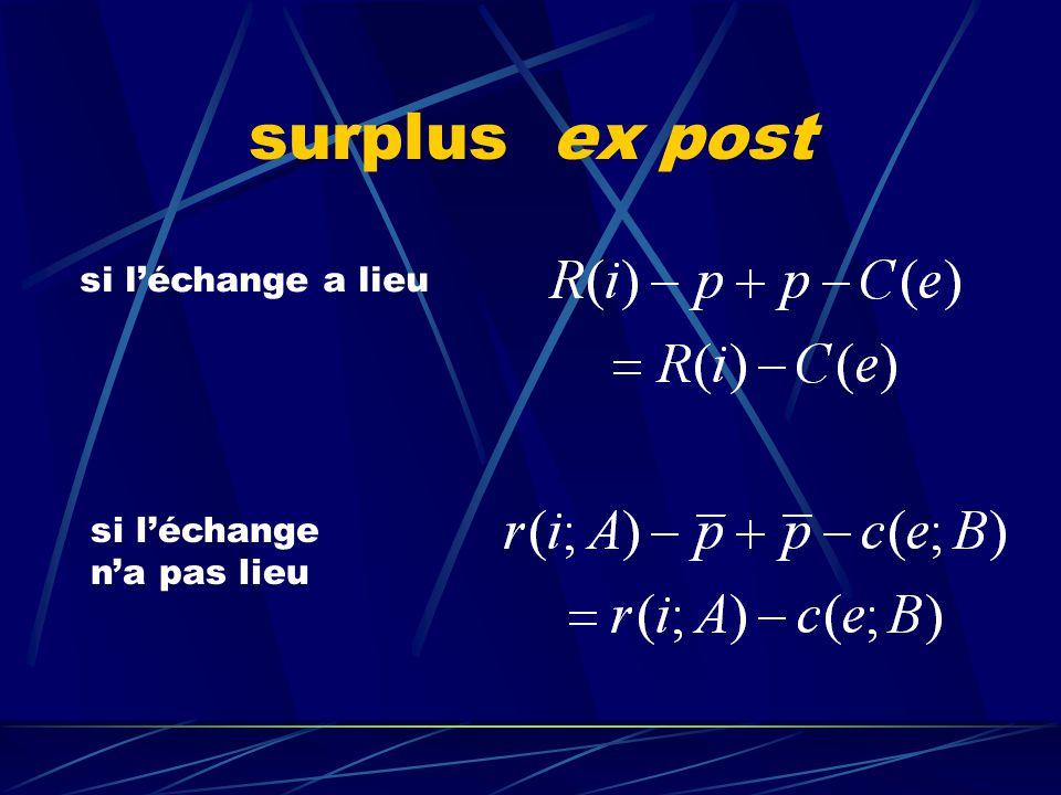 surplus ex post si l'échange a lieu si l'échange n'a pas lieu