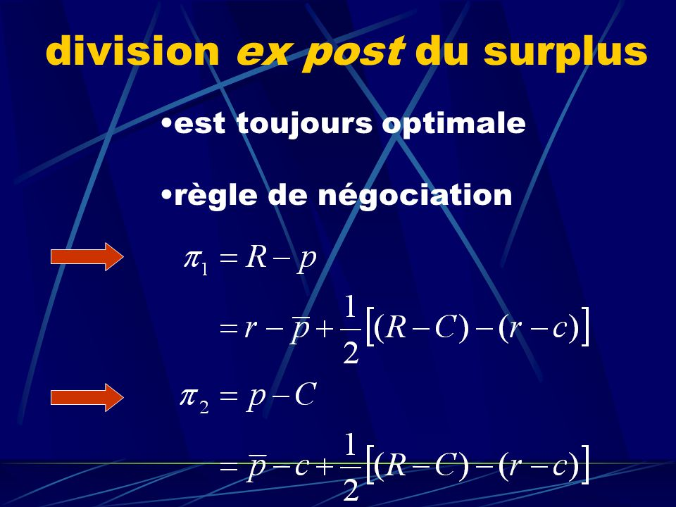 division ex post du surplus