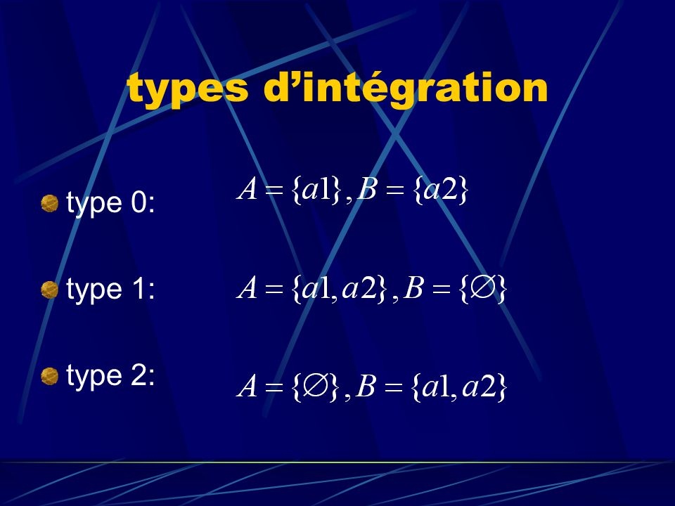 types d'intégration type 0: type 1: type 2: