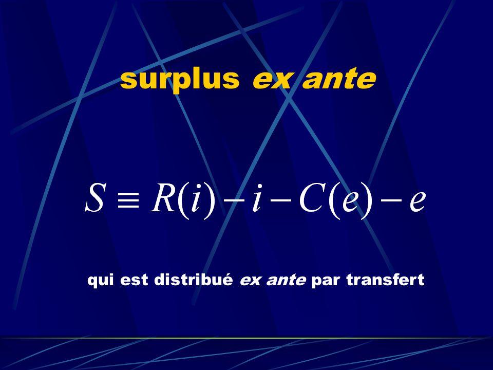 surplus ex ante qui est distribué ex ante par transfert