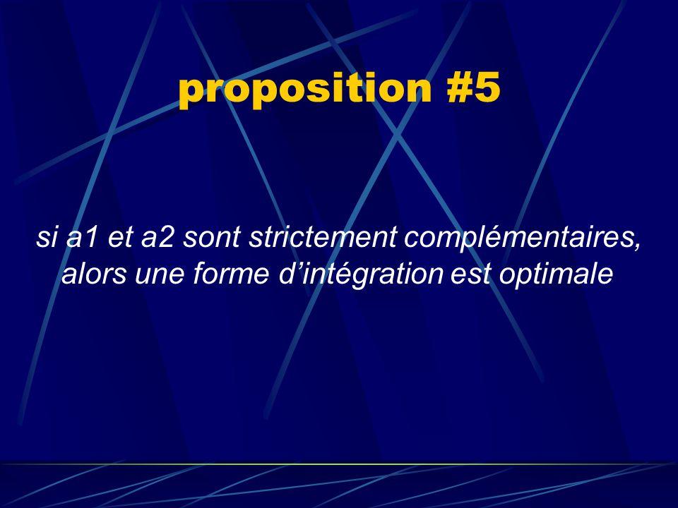 proposition #5 si a1 et a2 sont strictement complémentaires, alors une forme d'intégration est optimale.