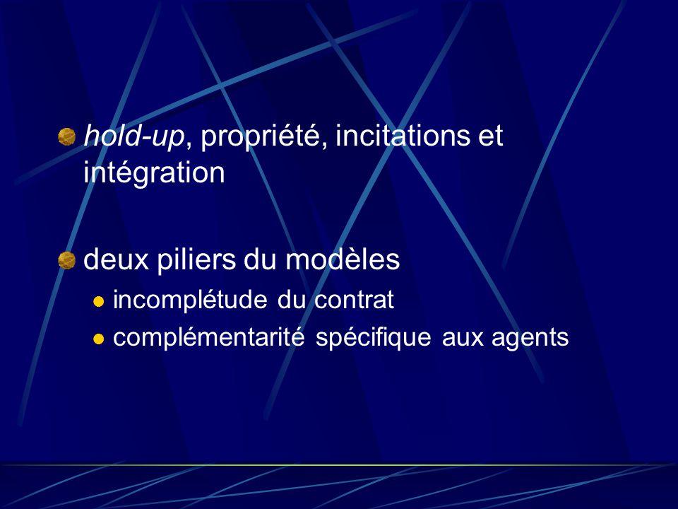 hold-up, propriété, incitations et intégration