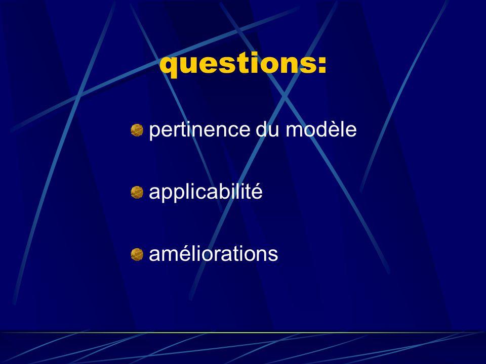 questions: pertinence du modèle applicabilité améliorations