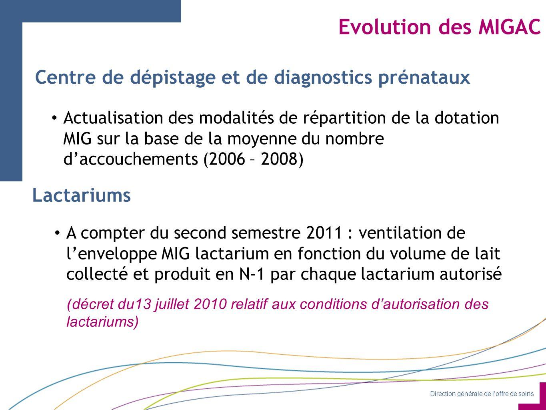 Evolution des MIGAC Centre de dépistage et de diagnostics prénataux