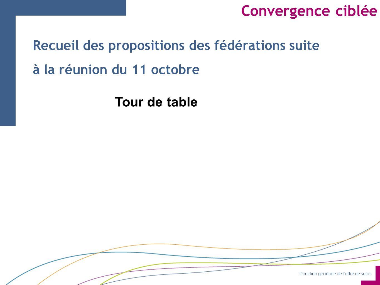 Convergence ciblée Recueil des propositions des fédérations suite