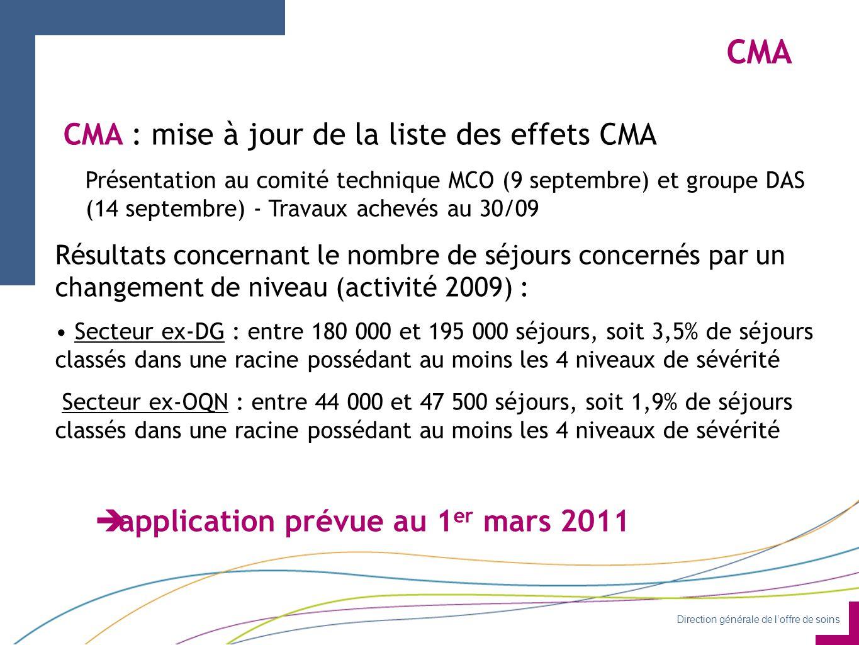 CMA CMA : mise à jour de la liste des effets CMA