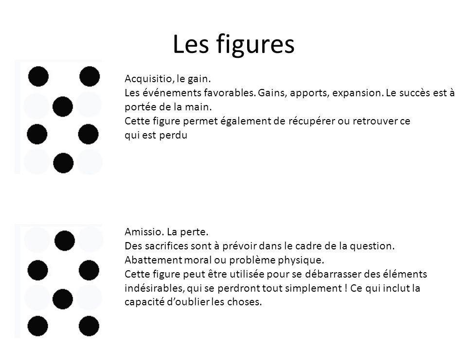 Les figures Acquisitio, le gain.