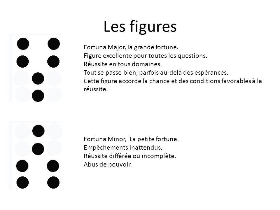 Les figures Fortuna Major, la grande fortune.