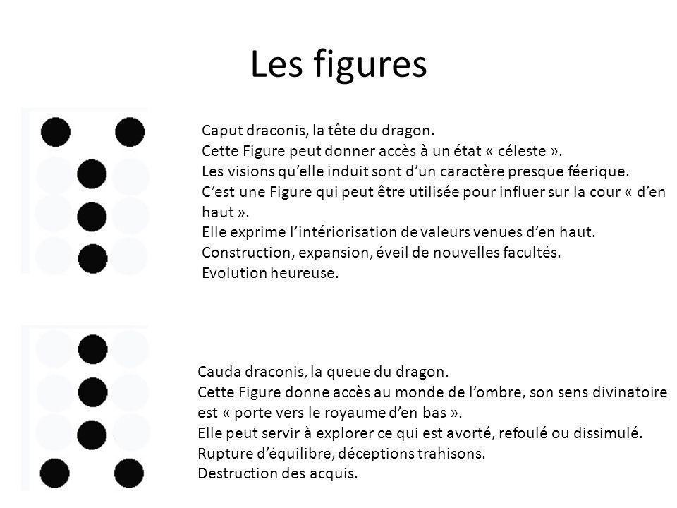 Les figures Caput draconis, la tête du dragon.