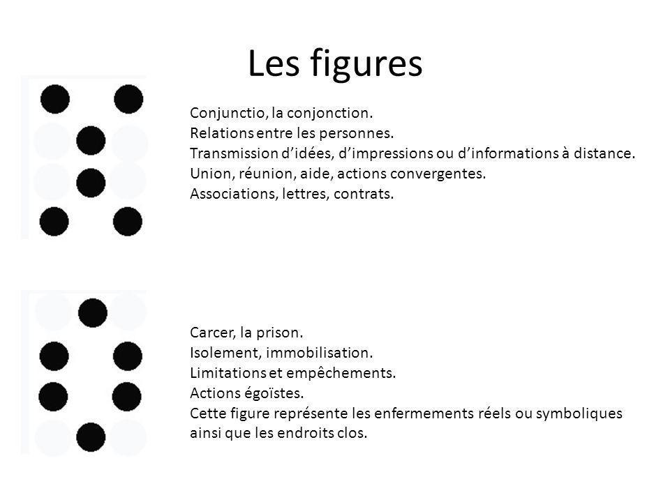Les figures Conjunctio, la conjonction. Relations entre les personnes.