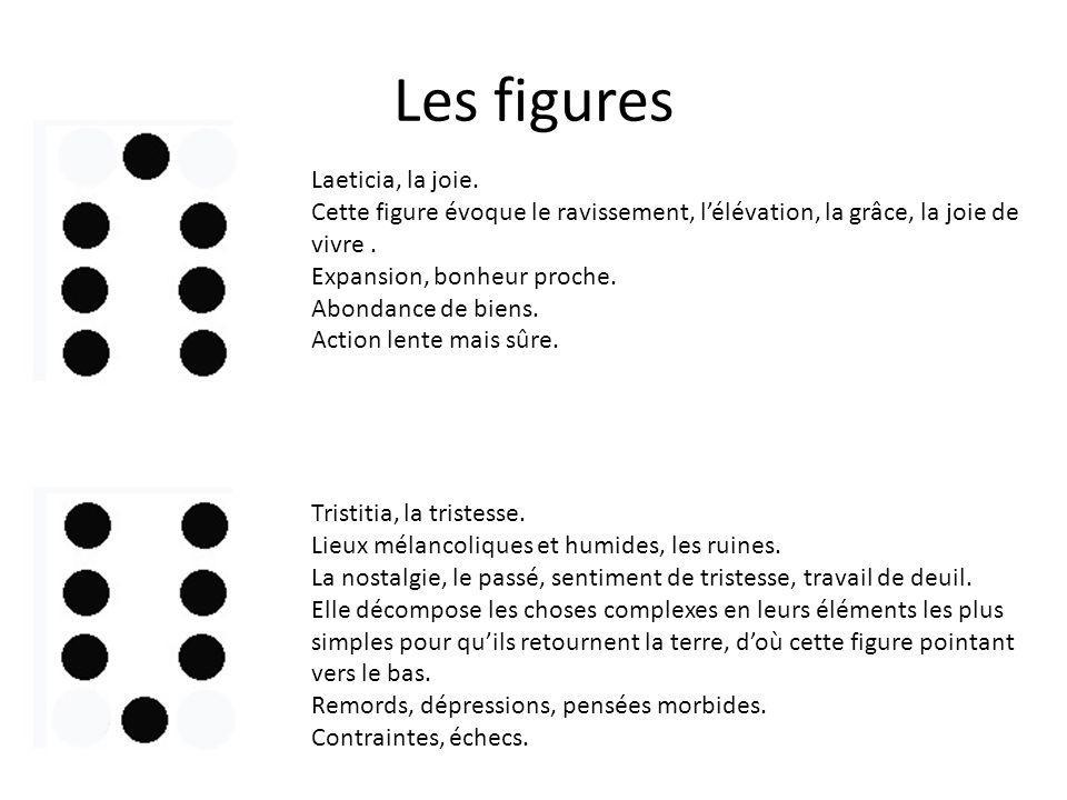 Les figures Laeticia, la joie.