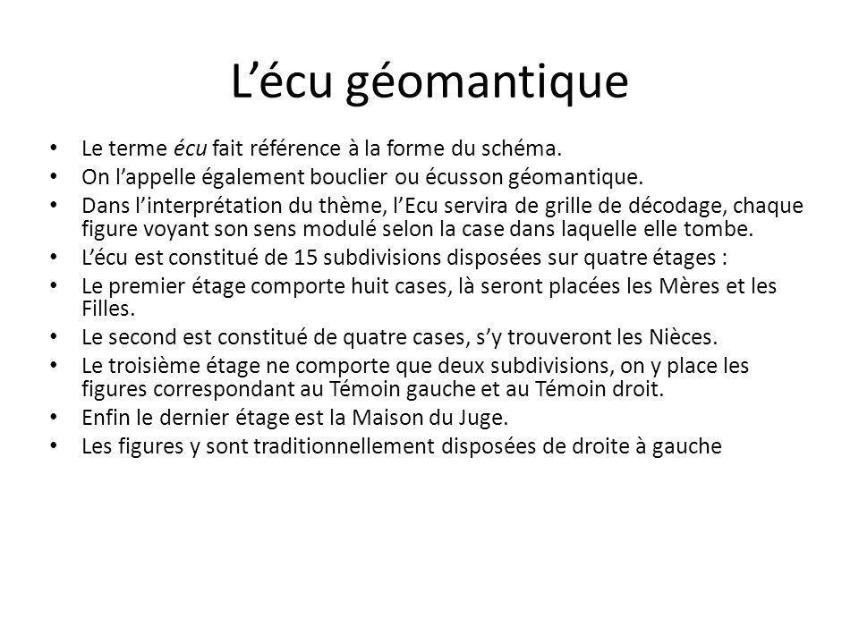 L'écu géomantique Le terme écu fait référence à la forme du schéma.