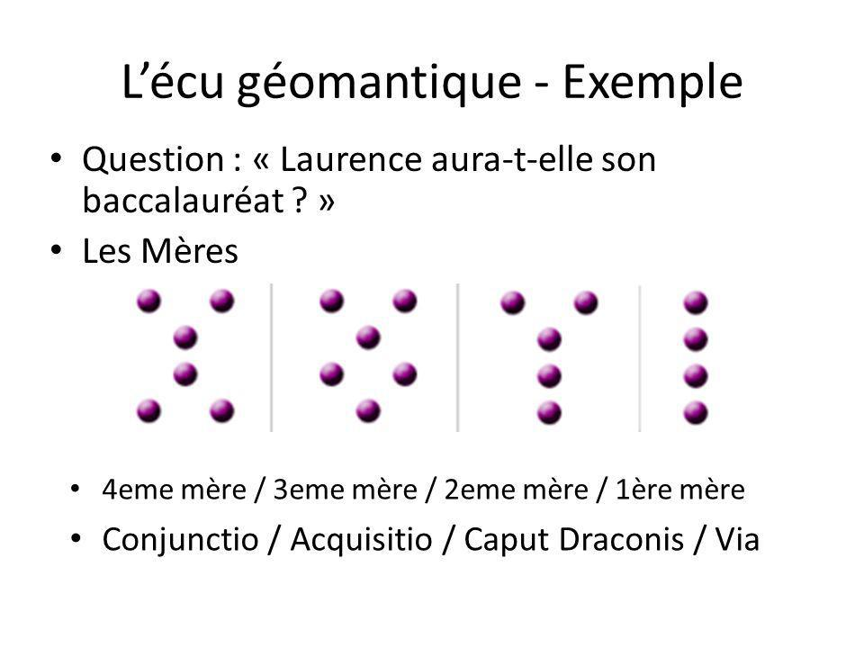 L'écu géomantique - Exemple