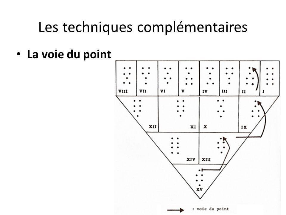 Les techniques complémentaires