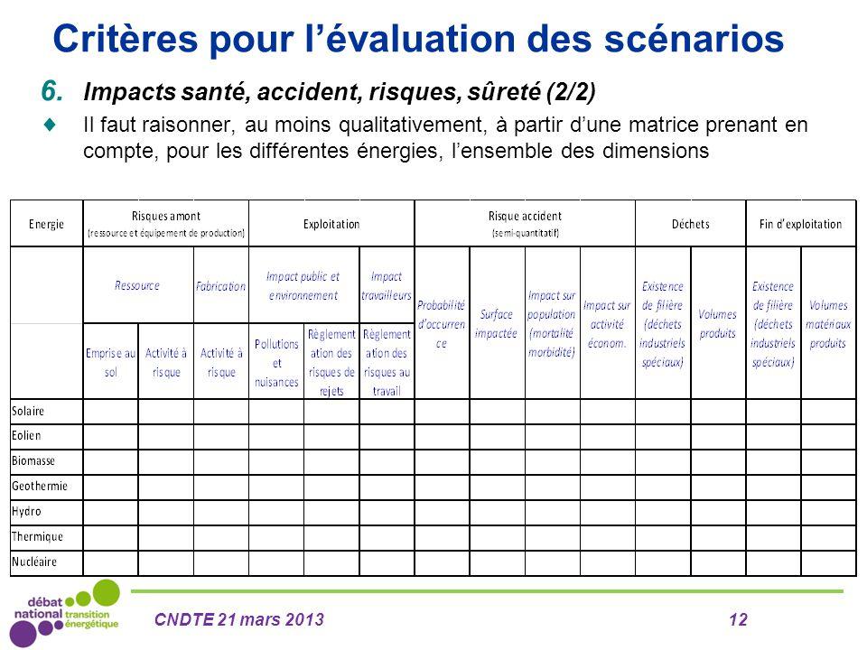 Critères pour l'évaluation des scénarios