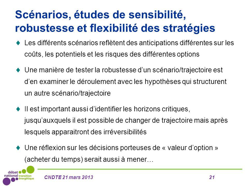 Scénarios, études de sensibilité, robustesse et flexibilité des stratégies