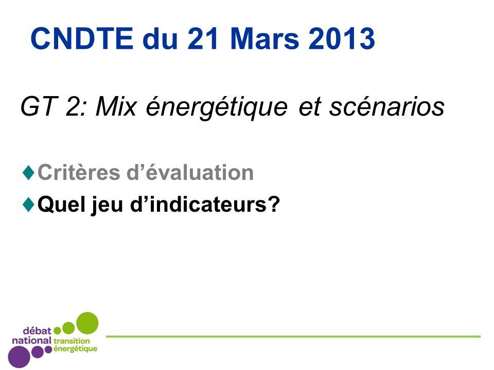 CNDTE du 21 Mars 2013 GT 2: Mix énergétique et scénarios
