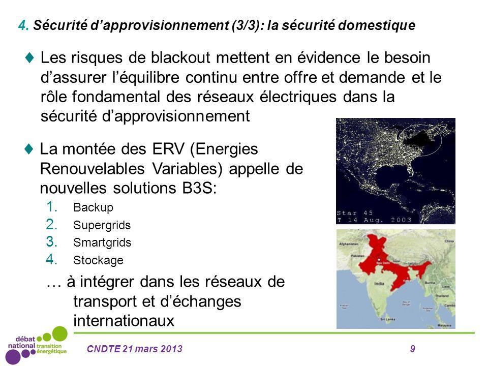 4. Sécurité d'approvisionnement (3/3): la sécurité domestique