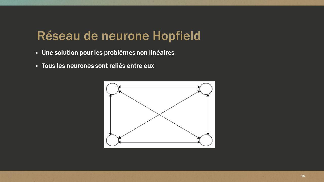 Réseau de neurone Hopfield