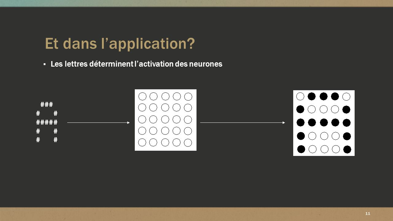 Et dans l'application Les lettres déterminent l'activation des neurones. ### # # ##### # # # #