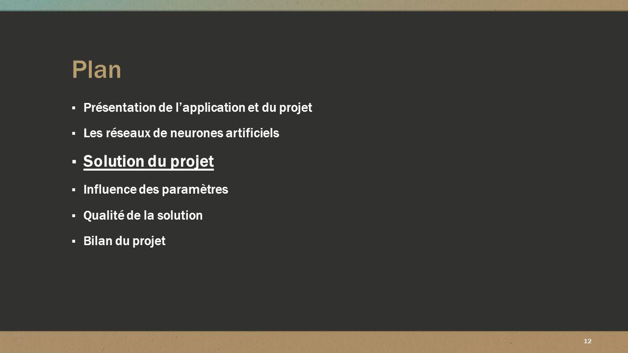 Plan Solution du projet Présentation de l'application et du projet